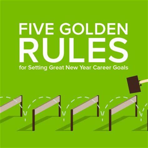 MBA Career Goals Essay Sample - MBA Prep School