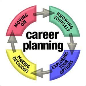 Essay describing your academic career goals