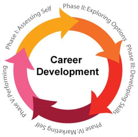 Sample Grad Application Essay - Doctorate in Educational